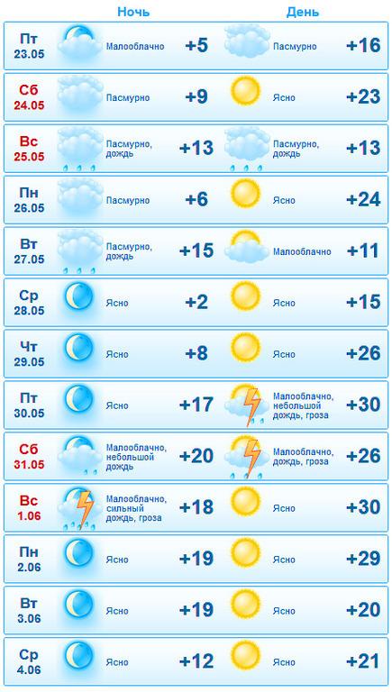 каким будет апрель 2016 в алтайском крае
