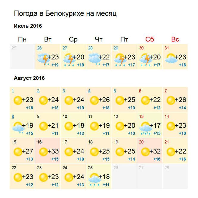 Прогноз погоды на алтае в августе 2018